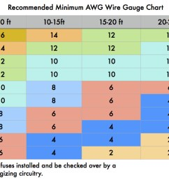 wire gauge chart wide [ 1650 x 660 Pixel ]