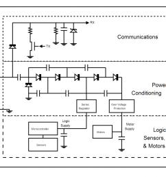 power surface robot diagram [ 1200 x 944 Pixel ]
