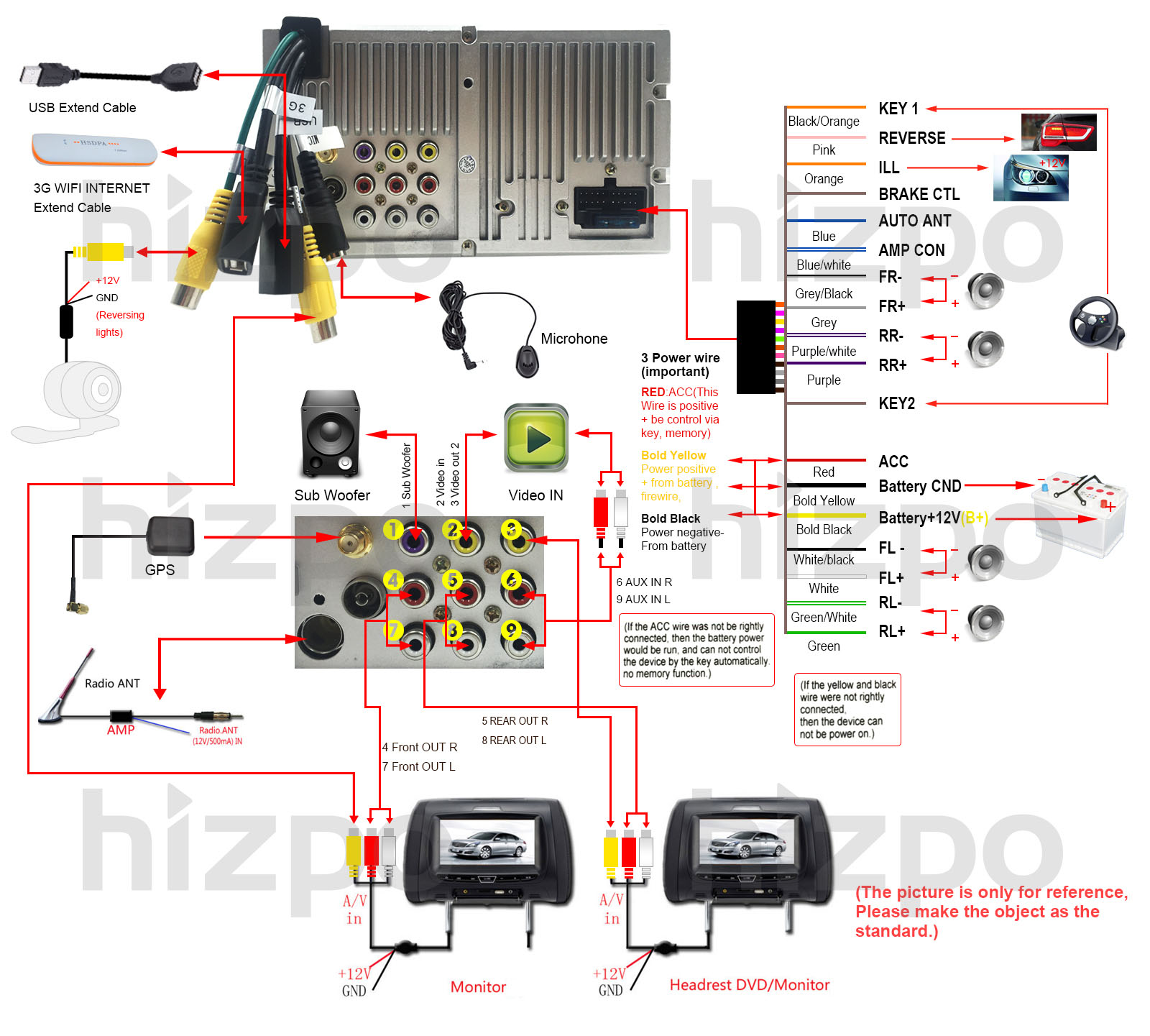 hight resolution of hizpo for vw jetta passat golf 7 quot hd touch car stereo gps basic relay wiring diagram basic relay wiring diagram