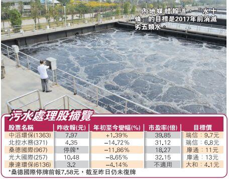 憧憬水十條 污水處理股有望炒上-香港商報
