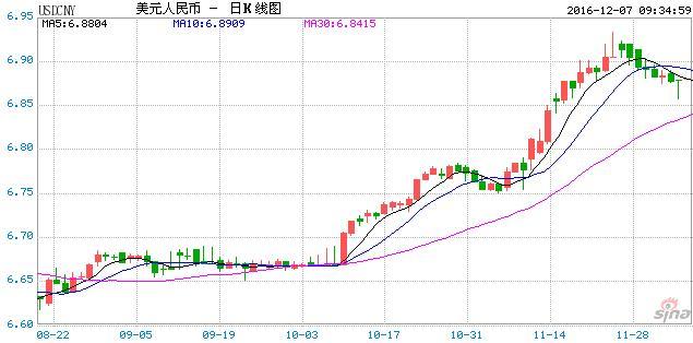 今日日幣對美元匯率|今日- 今日日幣對美元匯率|今日 - 快熱資訊 - 走進時代