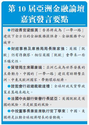 亞洲金融論壇開講 與黑天鵝同行有方-香港商報