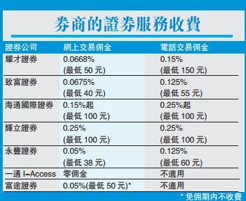 唔想派息被倒扣錢 慎選證券戶口為上-香港商報