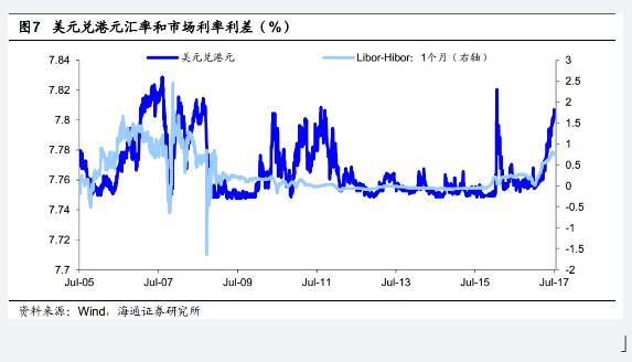 """港元跌破7.82心理點位 進入""""危險區域""""-香港商報"""