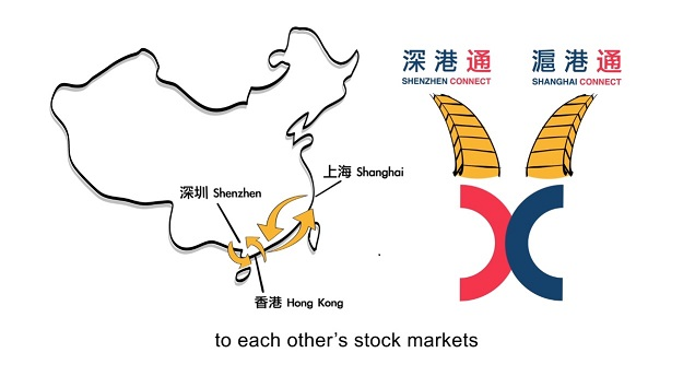 shenzhen stock exchange diagram of fibrous root system connect video1 2x jpg