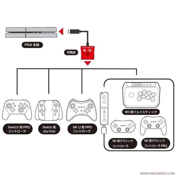 """日本公司推出PS4與Switch""""超級轉換器"""" 手掣 - www.HKGNEWS.com"""