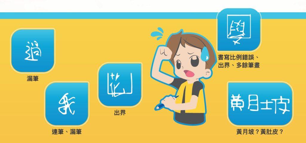 讀寫能力訓練 – 香港兒童讀寫學習研究協會