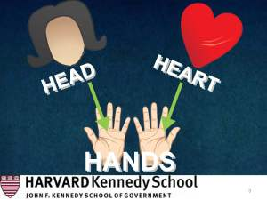 Marshall Ganz's Public Narrative Leadership Pedagogy: Head, Heart, Hands
