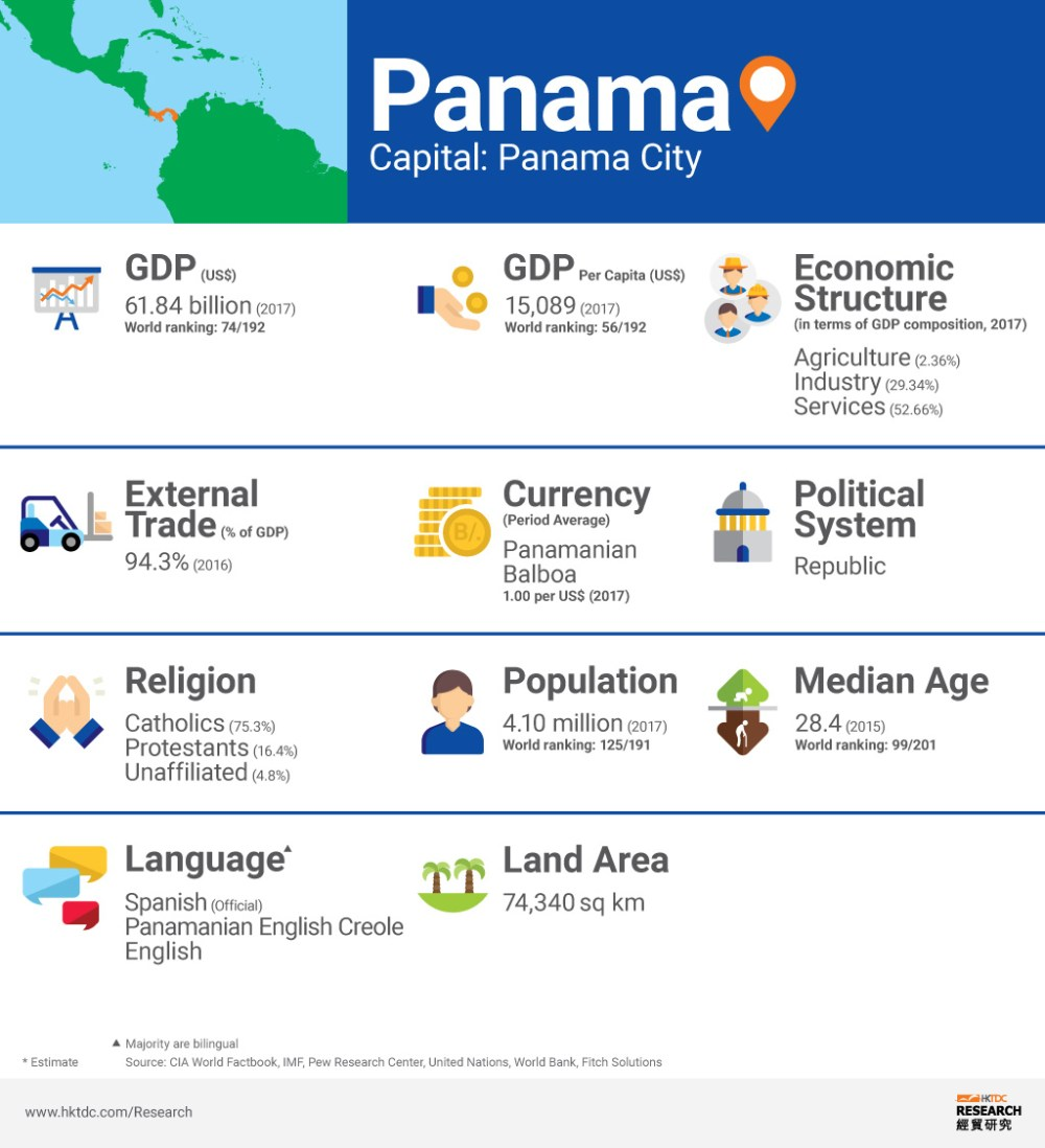 medium resolution of picture panama factsheet