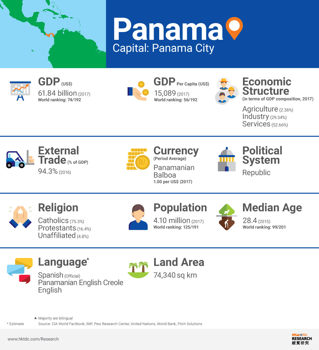 hight resolution of picture panama factsheet