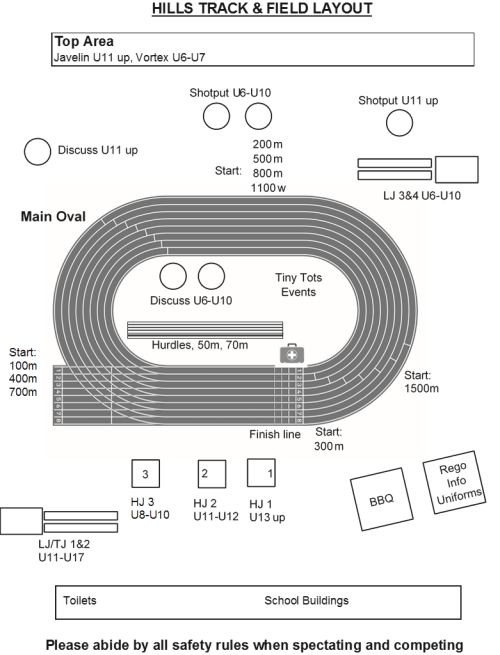 small resolution of hlac track layout