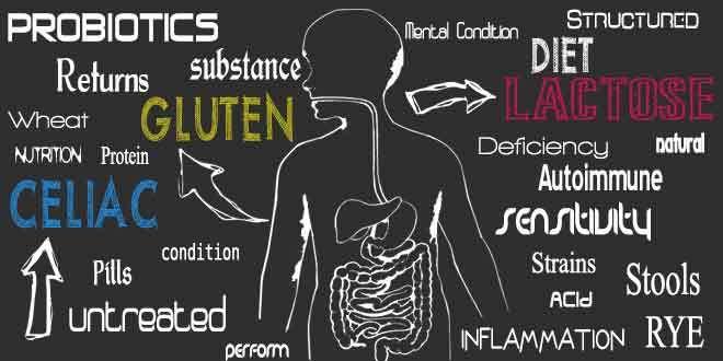 probiotics_gluten_celiac_disease_660x330px