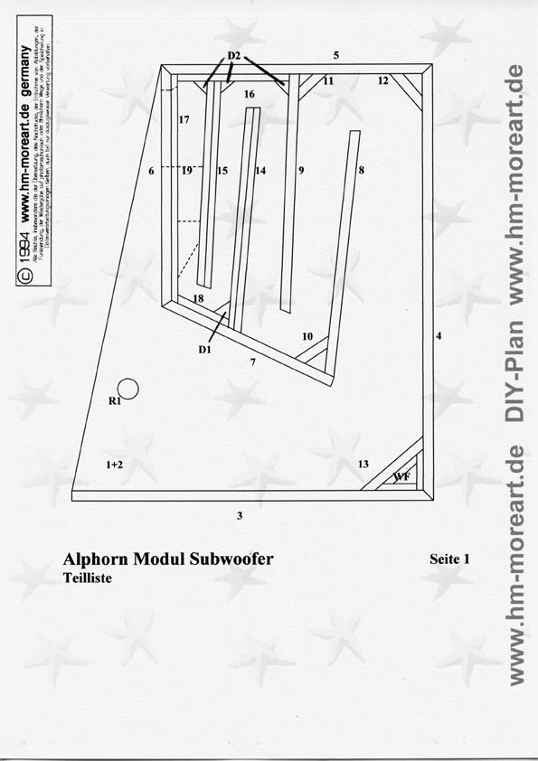 alphornplan