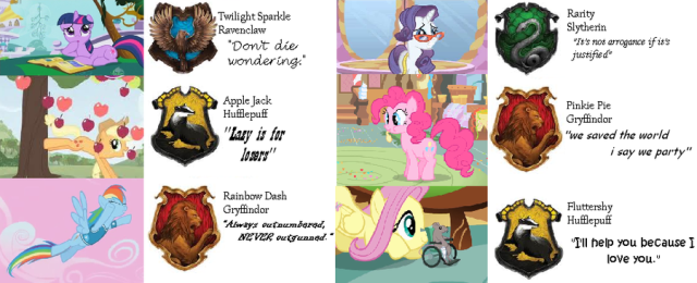 my_little_ponies_friendship_is_magic__sorting_hat_by_roseinaramunebottle-d4j1knu