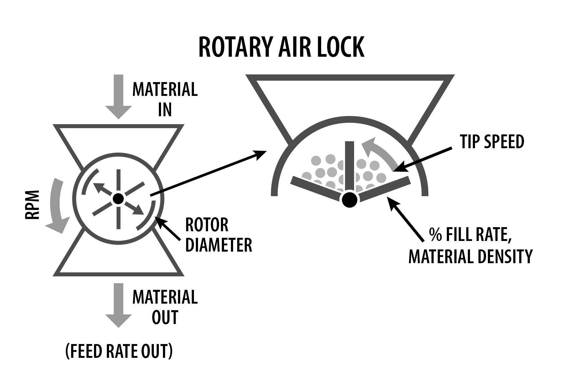 spooling in operating system with diagram alternator internal wiring calculator hosokawa micron powder systems