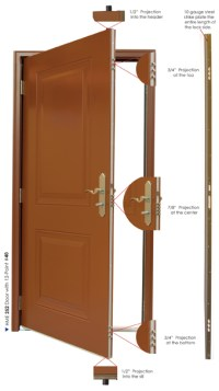 Looking for a secure front door (Houston, Liberty: rental ...