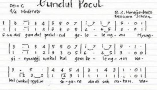 131578_lagu-daerah-gundul-pacul_663_382