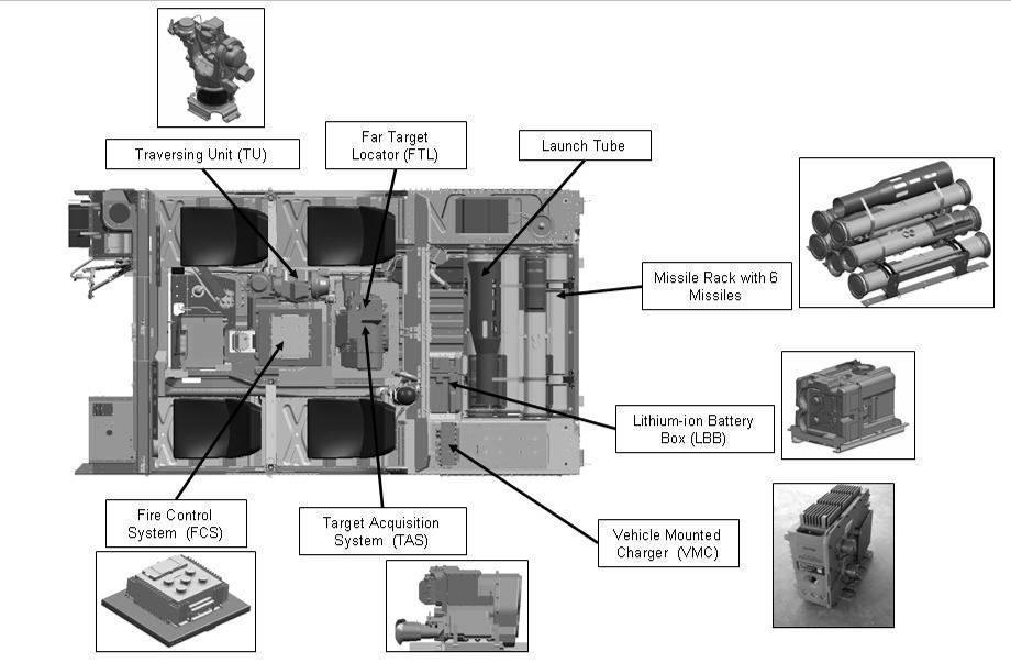 Camiones, Utilitarios y MRAPs del Ejército de Colombia