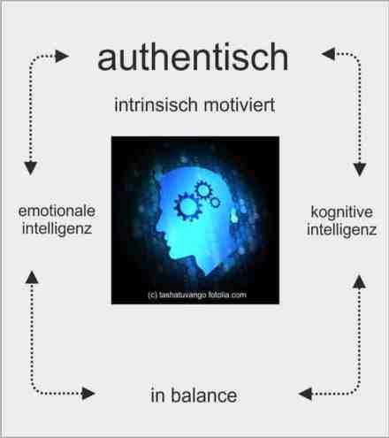 Redeangst überwinden - mit emotionaler Intelligenz authentisch werden