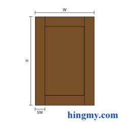 Cabinet Door Diagram Allen Bradley Typical Wiring Diagrams Raised Panel Calculator Advanced Mode