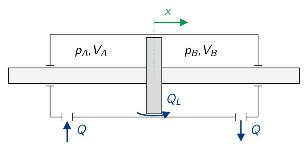 medium resolution of hydraulic synchonnized speed cylinder