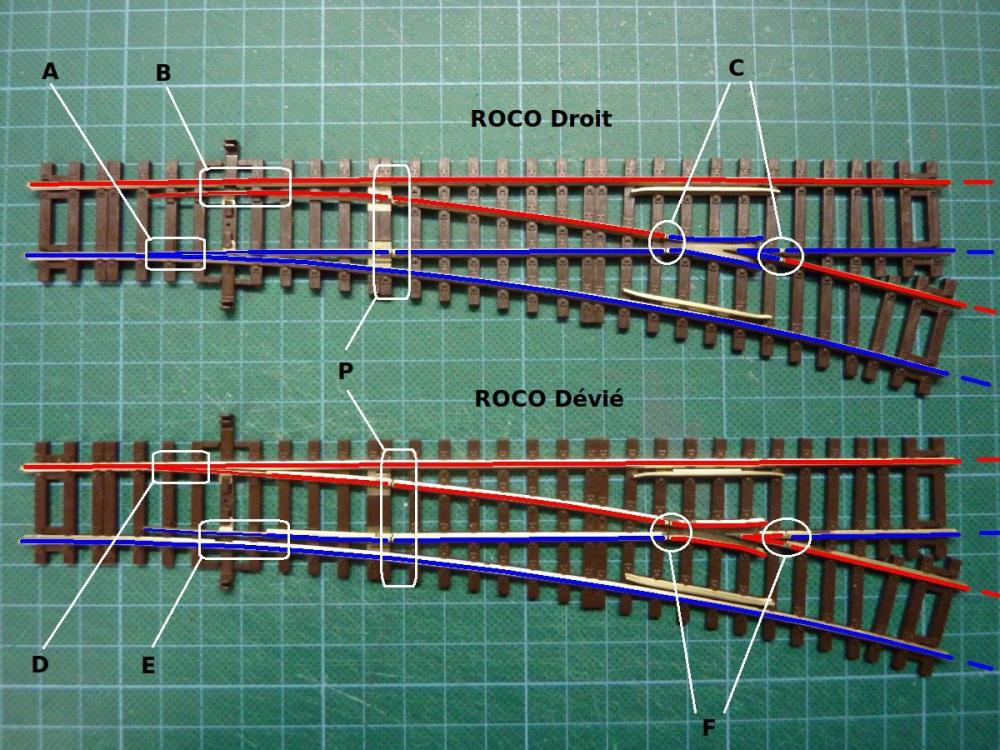 medium resolution of wiring a model railroad part 2 the turnouts technical aspects of wiring a model railroad part 2 the turnouts technical aspects of a