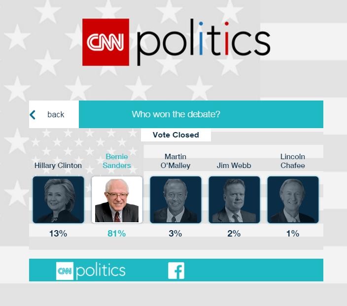 cnn claims hillary clinton