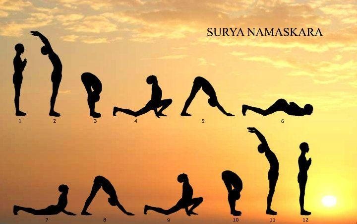 Picture: Surya Namaskar - King of Exercises