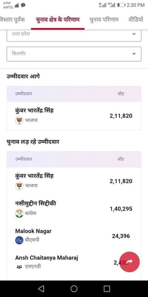 Image about 7 BJP Candidates Winning 211820 EVM Votes in UP