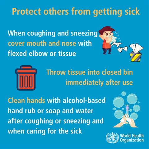 Image of Precautions to Avoid Coronavirus, COVID-19 Infection and Spread