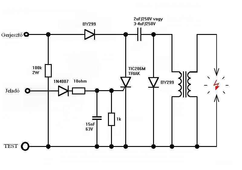 APRILIA SR 50 Factori gyújtás elektronika építése