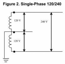 Why Is 220V Called Single Phase When It Has Two Phases? The