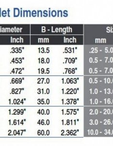 Er collet dimensions  also is there  definitive article on collets the hobby machinist rh