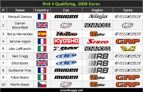 euros2008-4-giorno.jpg