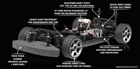 e10-chassis