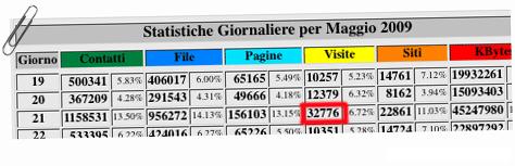 statistiche-blog-mese2