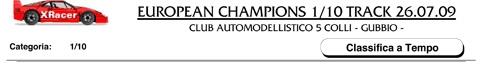 european-championship-110-ic-track-a1