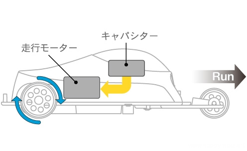 wind-up-power-generator-set-4