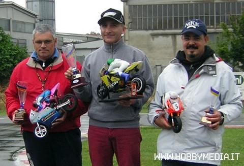 _campionato-italiano-moto-rc-7