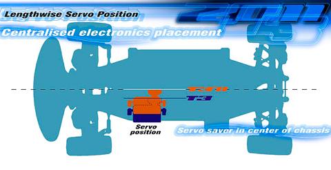 xray-t3-2011-specs-5