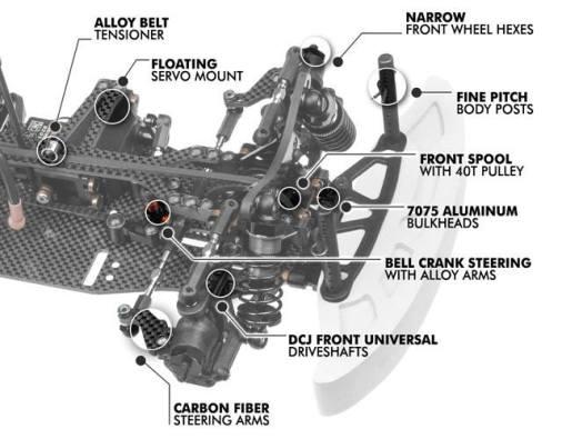 hot-bodies-pro-5-touring-car-6
