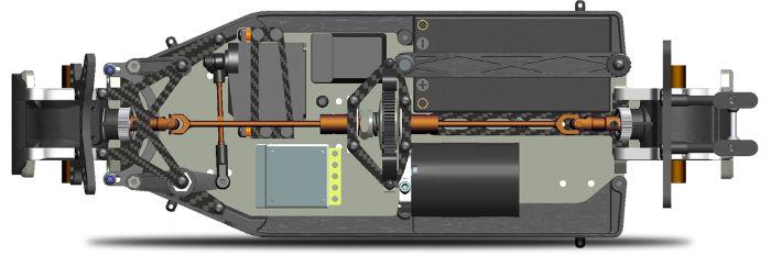 Spyder SDX4 Evo
