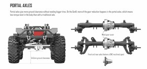 Redcat Racing: GEN8 SCOUT II scale crawler