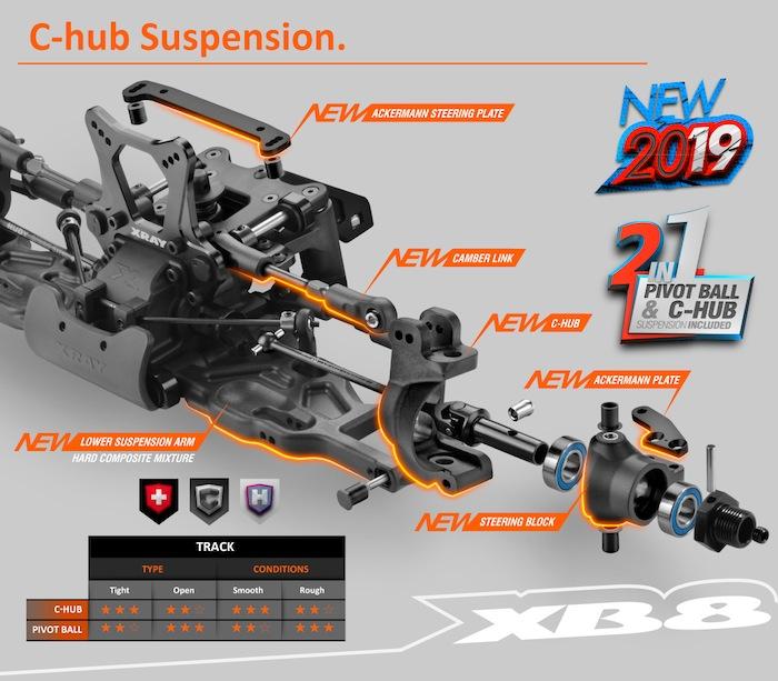 XRAY: XB8 2019 nitro buggy kit