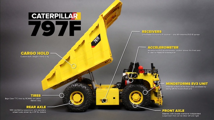 LEGO Technic: RC Caterpillar 797F Dump Truck