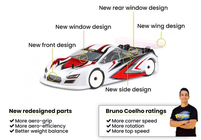 Xtreme Aerodynamics: Twister SPECIALE body