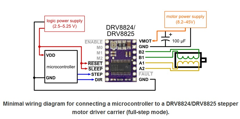 4 wire dc motor connection diagram 3 phase outlet wiring drv8825 stepper driver carrier, high current | 2133 pololu