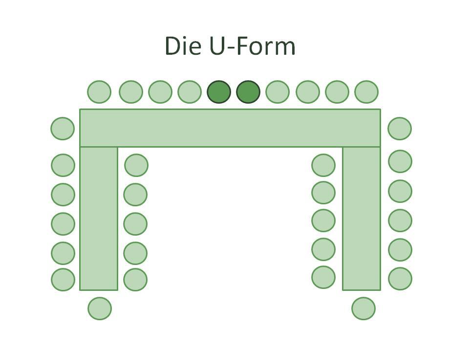 Tischordnung und Tischformen einer Hochzeit