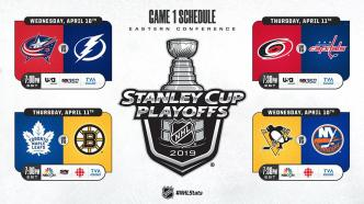 Playoff Preview – Eastern Conference Round 1