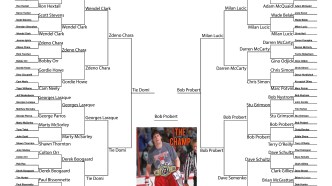 HockeyFights.com Fantasy Fighting Championship Bracket: The Champ is Here